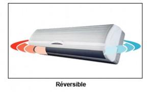 climatisation réversible à Montpellier